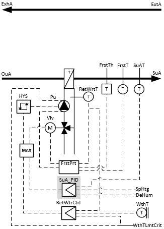 Plc Input And Output Diagram besides Motor Starter Coil Symbol further Gas Heat Symbols as well Symbol For Hope likewise Pumps  pressors Pid Symbols. on pid motor symbols