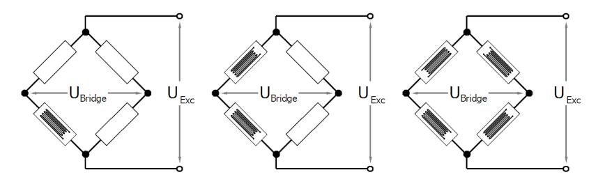4 Wire Load Cell Wiring Diagram from infosys.beckhoff.com
